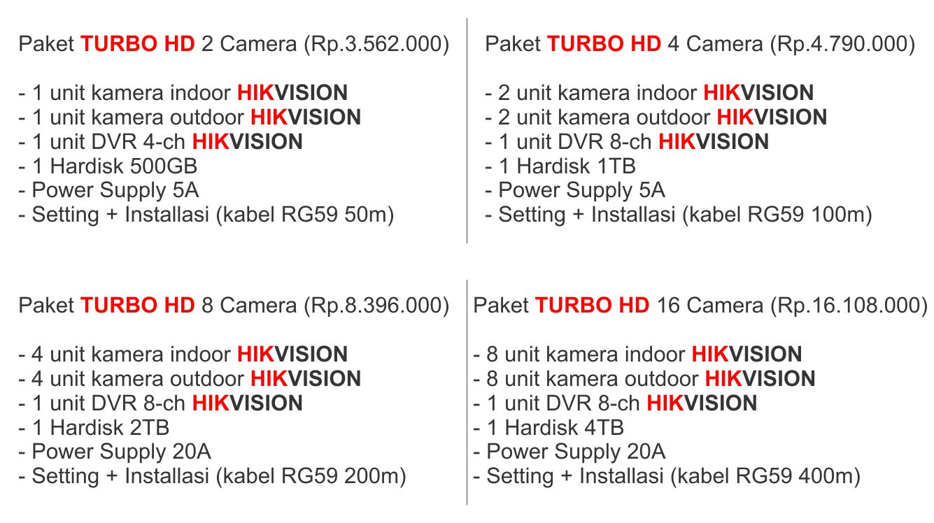 Pricelist Paket Turbo Hikvision 2MP