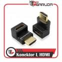 Konektor L HDMI